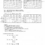 2019北摂カップ_勝敗表